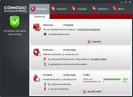 Comodo Antivirus 12.2.2.7098 Crack